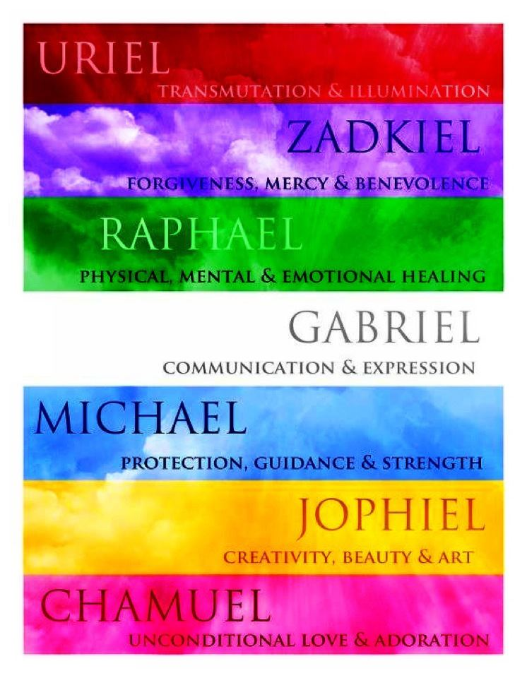 Angels The Colors  Days of the 7 Major Archangels