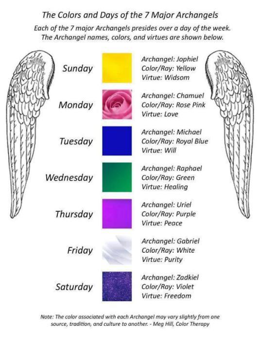 archangel-color-guide