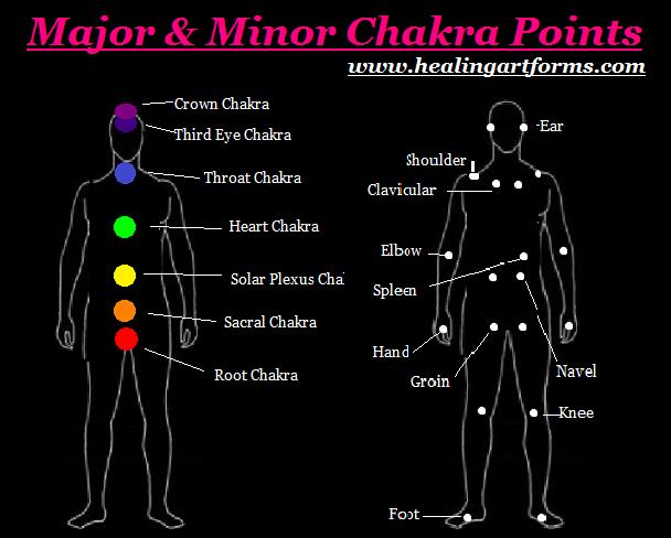 Chakra  Wikipedia