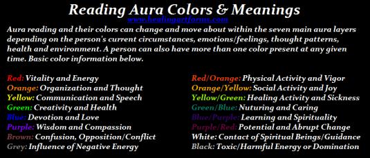 reading aura